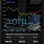 برنامج أسعار الذهب