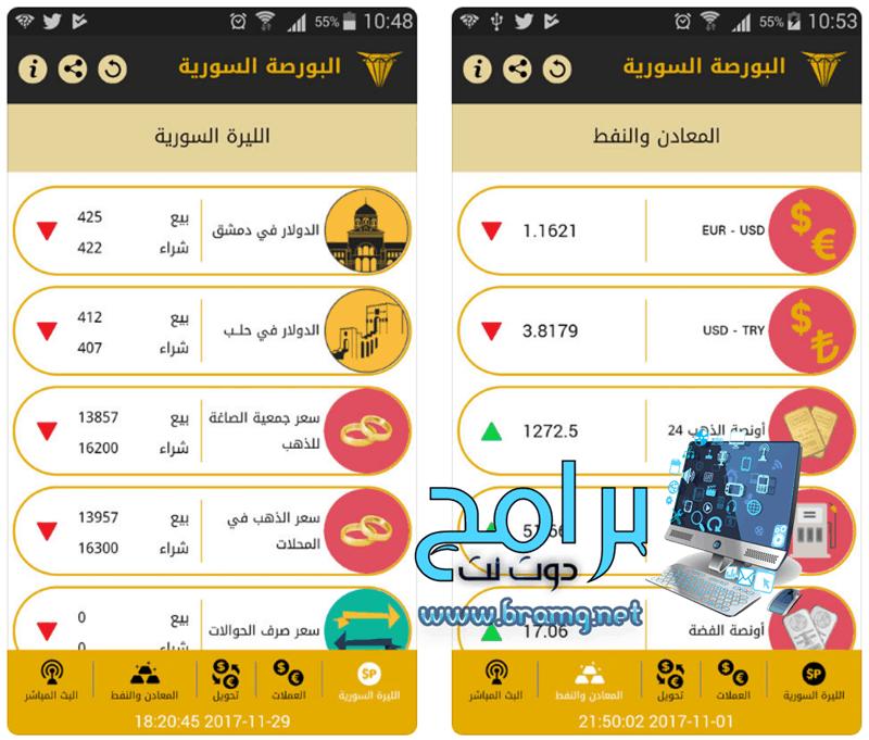 خصائص تطبيق أسعار البورصة السورية