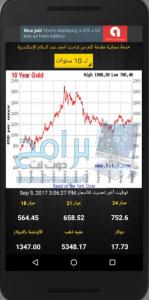 تطبيق أسعار الذهب